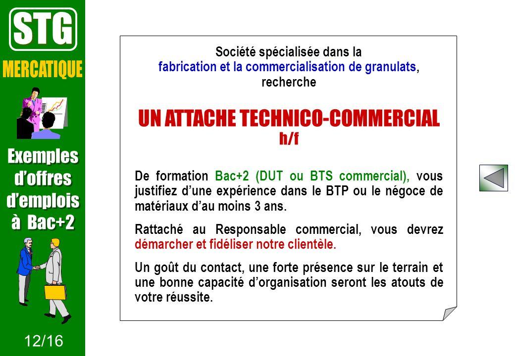 Société spécialisée dans la fabrication et la commercialisation de granulats, recherche UN ATTACHE TECHNICO-COMMERCIAL h/f De formation Bac+2 (DUT ou