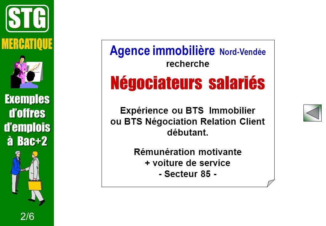 Agence immobilière Nord-Vendée recherche Négociateurs salariés Expérience ou BTS Immobilier ou BTS Négociation Relation Client débutant. Rémunération