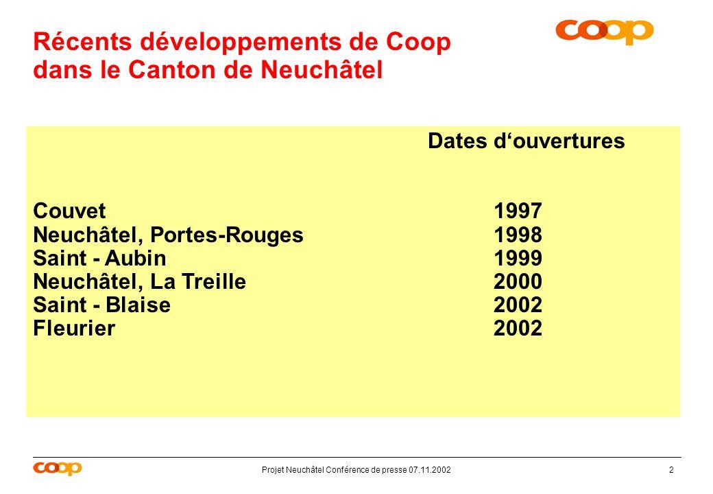 Projet Neuchâtel Conférence de presse 07.11.20022 Récents développements de Coop dans le Canton de Neuchâtel Dates douvertures Couvet1997 Neuchâtel, P
