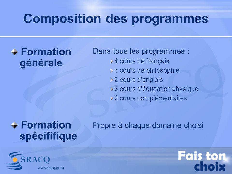 Composition des programmes Dans tous les programmes : 4 cours de français 3 cours de philosophie 2 cours danglais 3 cours déducation physique 2 cours