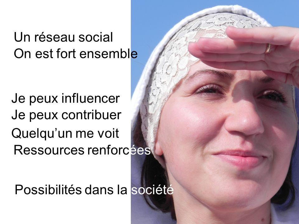 Un réseau social Je peux influencer Quelquun me voit Ressources renforcées On est fort ensemble Je peux contribuer Possibilités dans la société