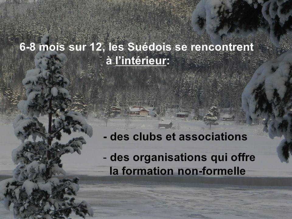 6-8 mois sur 12, les Suédois se rencontrent à lintérieur: - des clubs et associations - des organisations qui offre la formation non-formelle