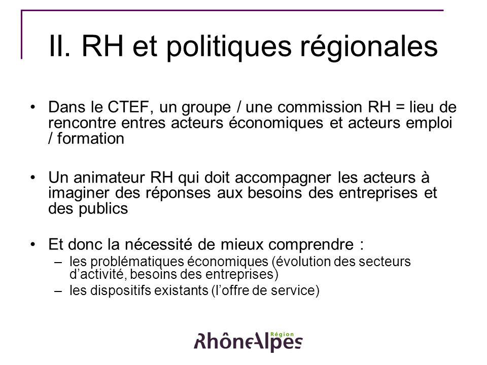 Dans le CTEF, un groupe / une commission RH = lieu de rencontre entres acteurs économiques et acteurs emploi / formation Un animateur RH qui doit acco