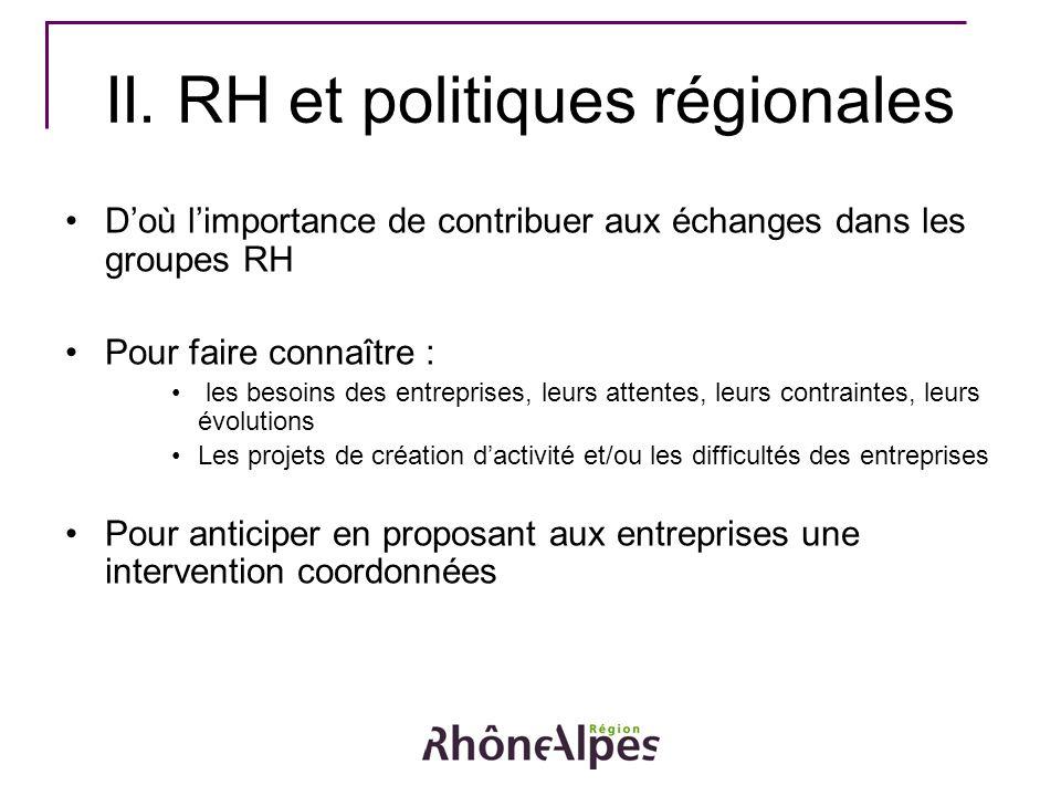Doù limportance de contribuer aux échanges dans les groupes RH Pour faire connaître : les besoins des entreprises, leurs attentes, leurs contraintes,