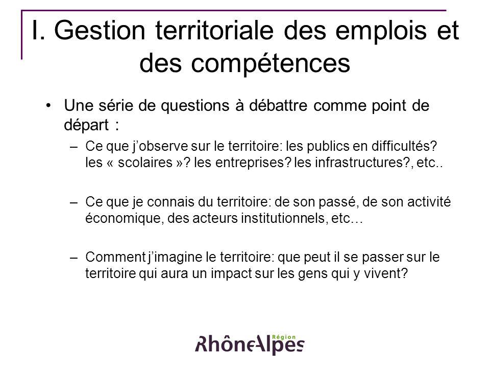 I. Gestion territoriale des emplois et des compétences Une série de questions à débattre comme point de départ : –Ce que jobserve sur le territoire: l