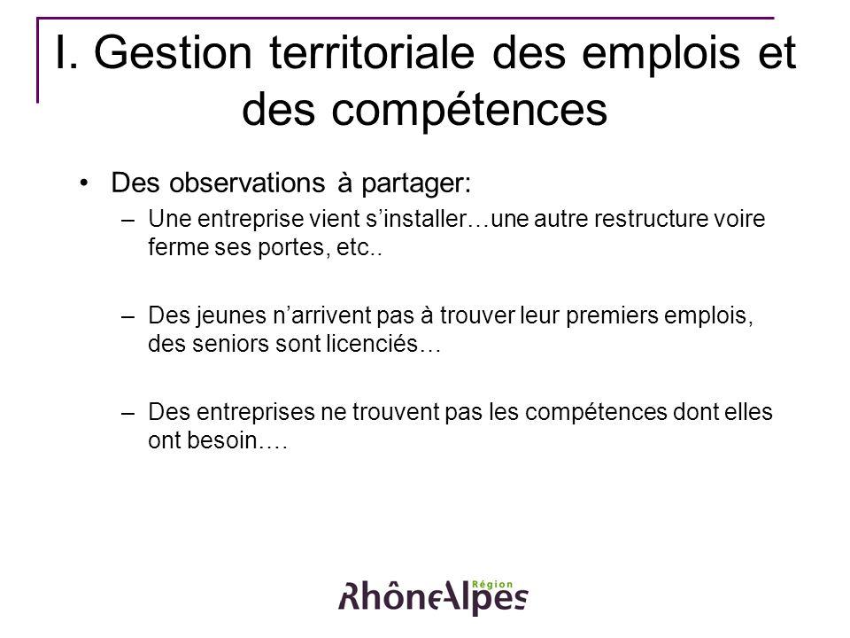 I. Gestion territoriale des emplois et des compétences Des observations à partager: –Une entreprise vient sinstaller…une autre restructure voire ferme