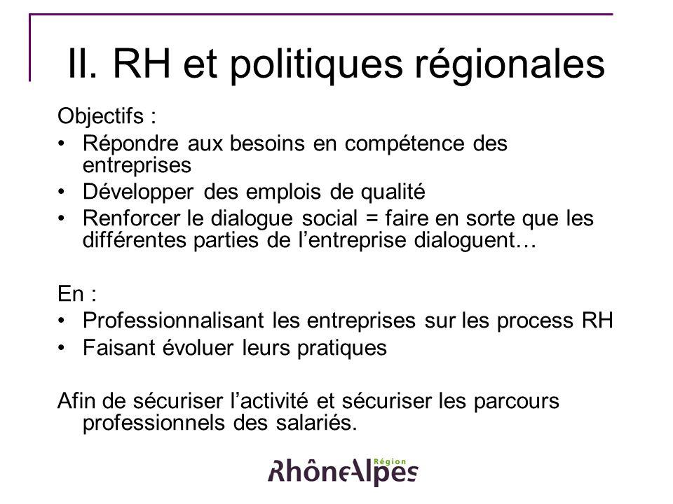 II. RH et politiques régionales Objectifs : Répondre aux besoins en compétence des entreprises Développer des emplois de qualité Renforcer le dialogue