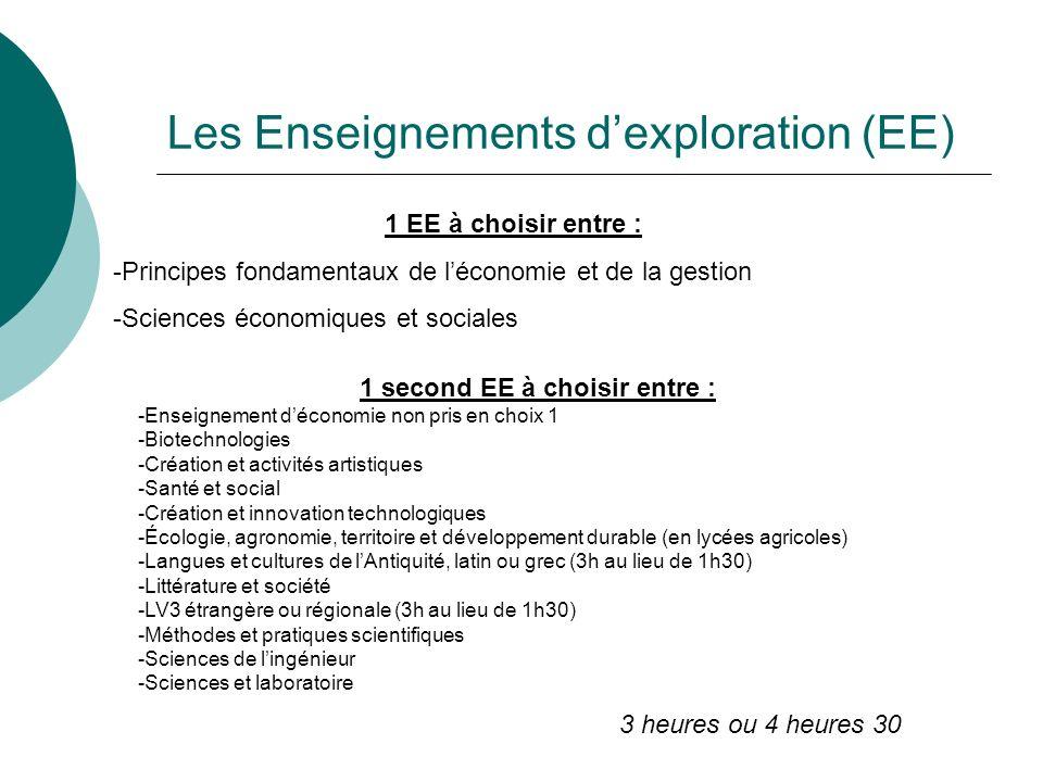 Les Enseignements dexploration (EE) 1 EE à choisir entre : -Principes fondamentaux de léconomie et de la gestion -Sciences économiques et sociales 1 s