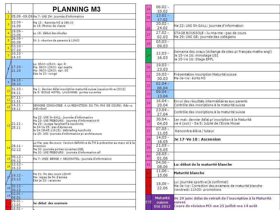 1 2 05.09 -09.09 Me 7: UNI ZH: journée d'information 3 12.09 - 16.09 Ma 13 : Rentrée M3 à 08h.00 Je 15: Photos de classe 4 19.09 - 23.09 Lu 19: début