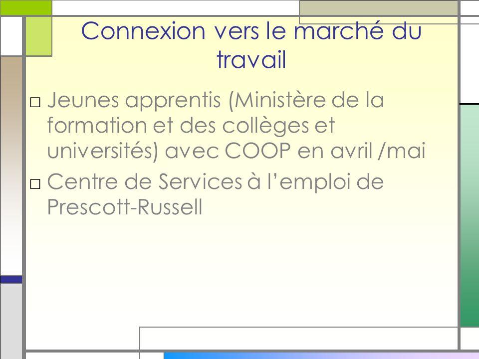Connexion vers le marché du travail Jeunes apprentis (Ministère de la formation et des collèges et universités) avec COOP en avril /mai Centre de Services à lemploi de Prescott-Russell