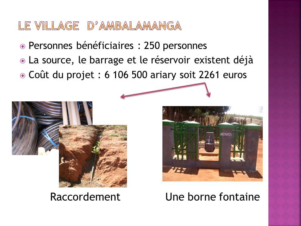 Personnes bénéficiaires : 250 personnes La source, le barrage et le réservoir existent déjà Coût du projet : 6 106 500 ariary soit 2261 euros RaccordementUne borne fontaine
