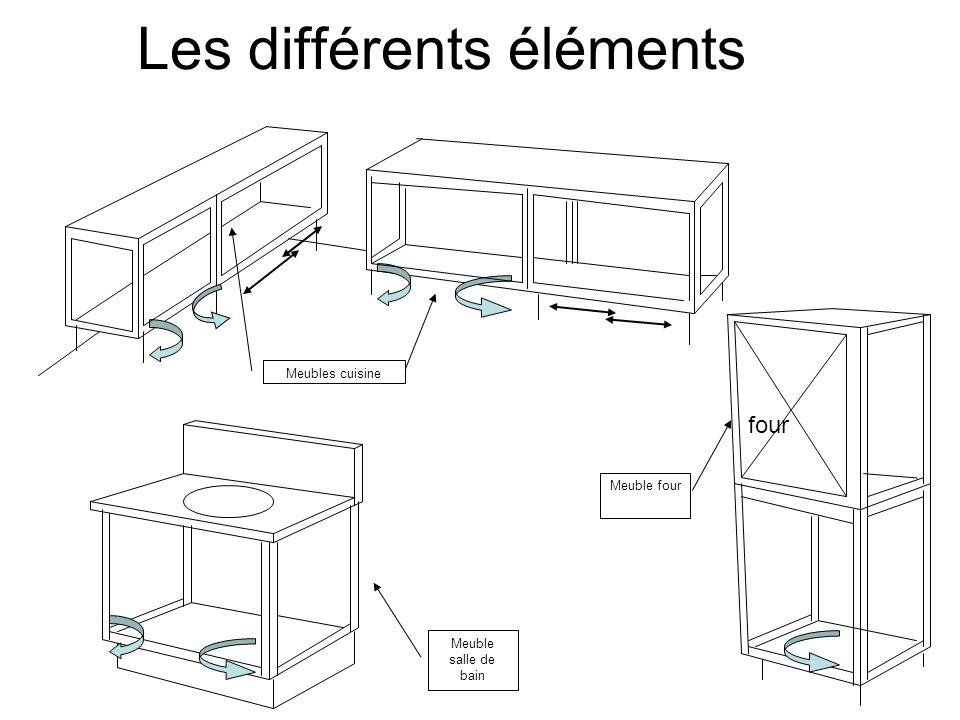 Constitution des éléments Les éléments sont constitués de cadres métalliques recouverts de plans de travail en mousse PU.