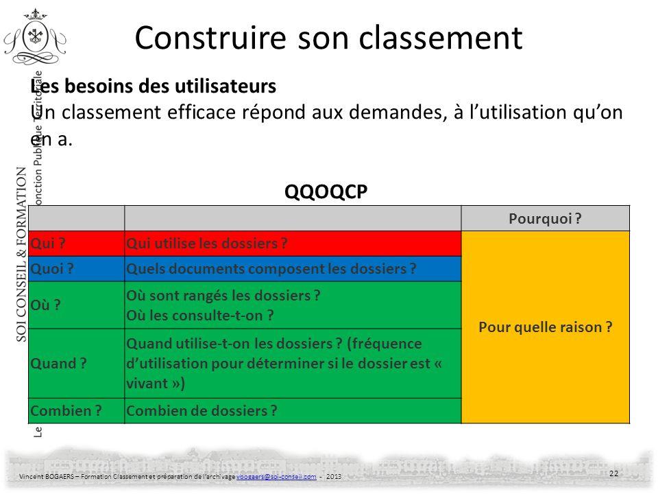 Vincent BOGAERS – Formation Classement et préparation de larchivage vbogaers@soi-conseil.com - 2013vbogaers@soi-conseil.com Construire son classement