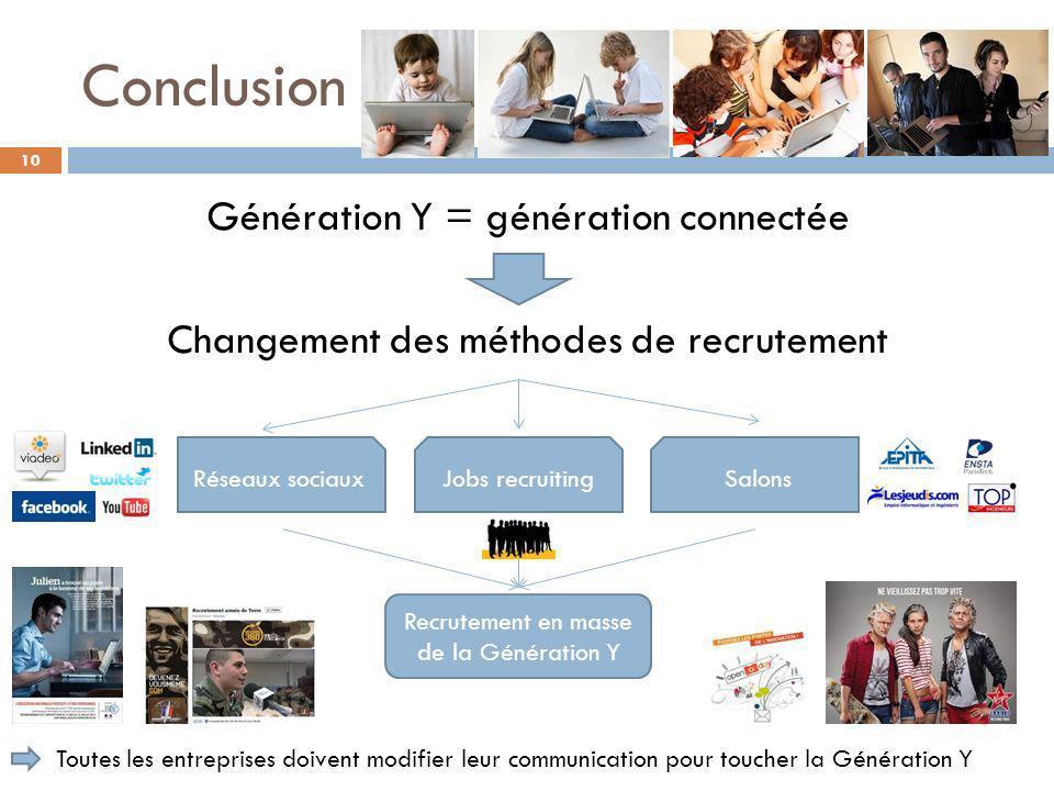 Conclusion Génération Y = génération connectée Changement des méthodes de recrutement 10 Jobs recruitingRéseaux sociauxSalons Recrutement en masse de