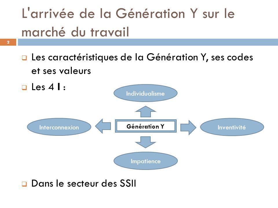 L'arrivée de la Génération Y sur le marché du travail Les caractéristiques de la Génération Y, ses codes et ses valeurs Les 4 I : Dans le secteur des
