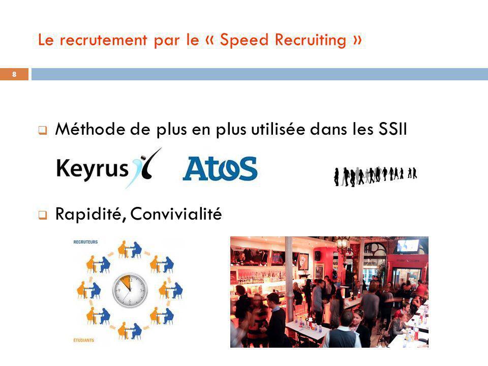 Le recrutement par le « Speed Recruiting » Méthode de plus en plus utilisée dans les SSII Rapidité, Convivialité 8