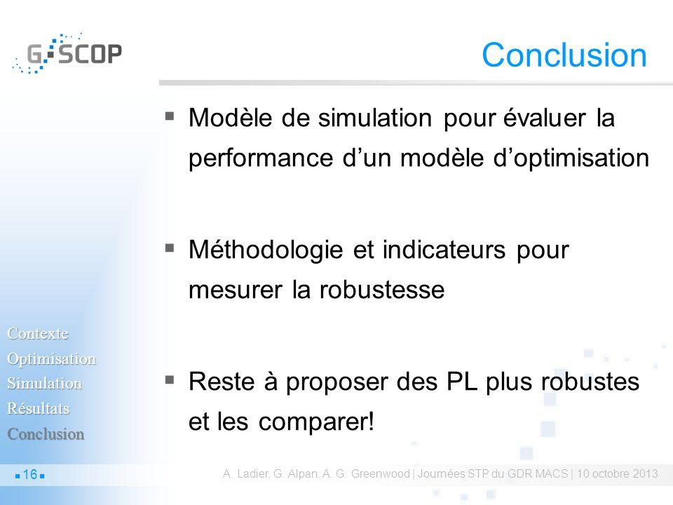 Conclusion Modèle de simulation pour évaluer la performance dun modèle doptimisation Méthodologie et indicateurs pour mesurer la robustesse Reste à pr