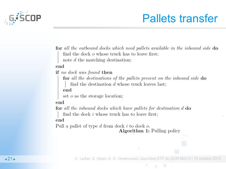 Pallets transfer A. Ladier, G. Alpan, A. G. Greenwood | Journées STP du GDR MACS | 10 octobre 2013 21