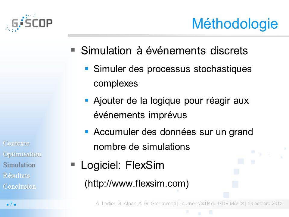 Méthodologie Simulation à événements discrets Simuler des processus stochastiques complexes Ajouter de la logique pour réagir aux événements imprévus