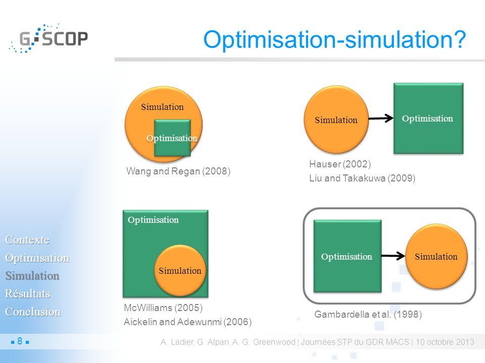 Optimisation-simulation. A. Ladier, G. Alpan, A.