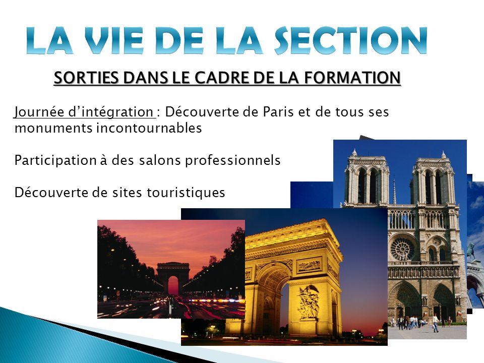 SORTIES DANS LE CADRE DE LA FORMATION Journée dintégration : Découverte de Paris et de tous ses monuments incontournables Participation à des salons professionnels Découverte de sites touristiques