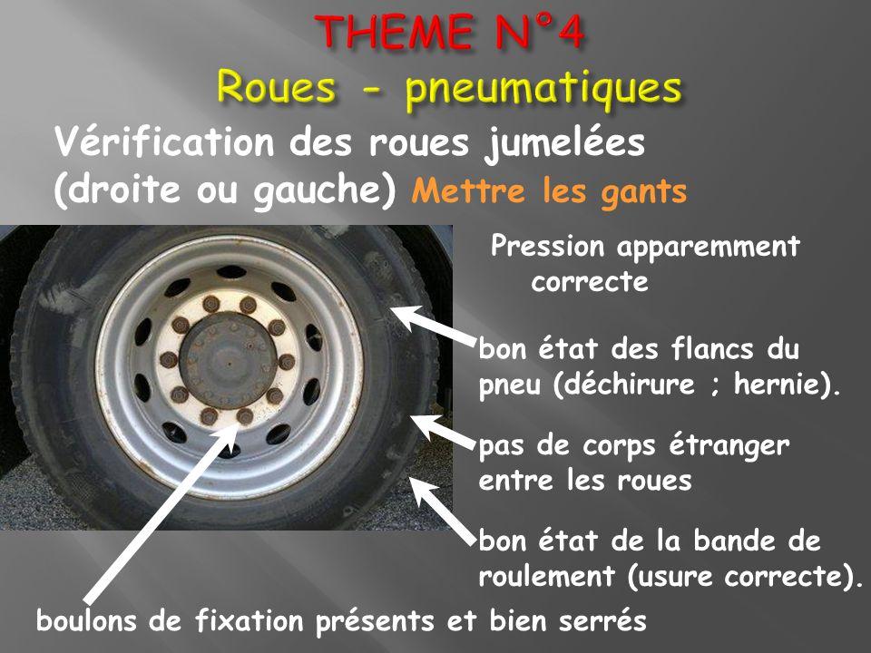 Pression apparemment correcte Vérification des roues jumelées (droite ou gauche) Mettre les gants bon état des flancs du pneu (déchirure ; hernie). bo