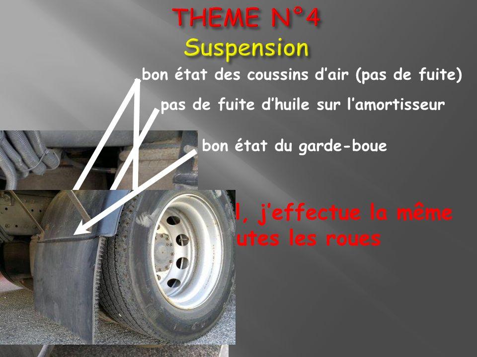 bon état des coussins dair (pas de fuite) En temps normal, jeffectue la même opération sur toutes les roues pas de fuite dhuile sur lamortisseur bon é