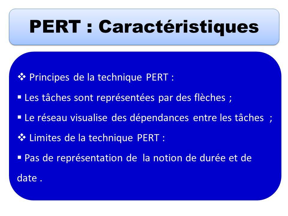 PERT : Caractéristiques Principes de la technique PERT : Les tâches sont représentées par des flèches ; Le réseau visualise des dépendances entre les