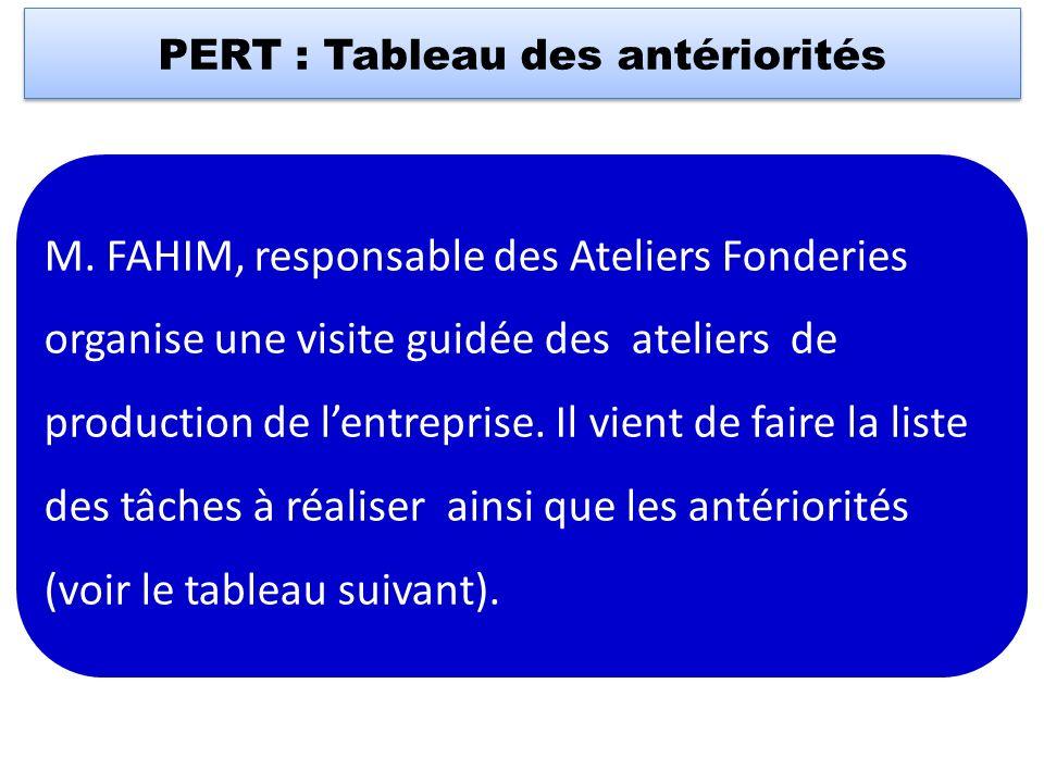 PERT : Tableau des antériorités M. FAHIM, responsable des Ateliers Fonderies organise une visite guidée des ateliers de production de lentreprise. Il