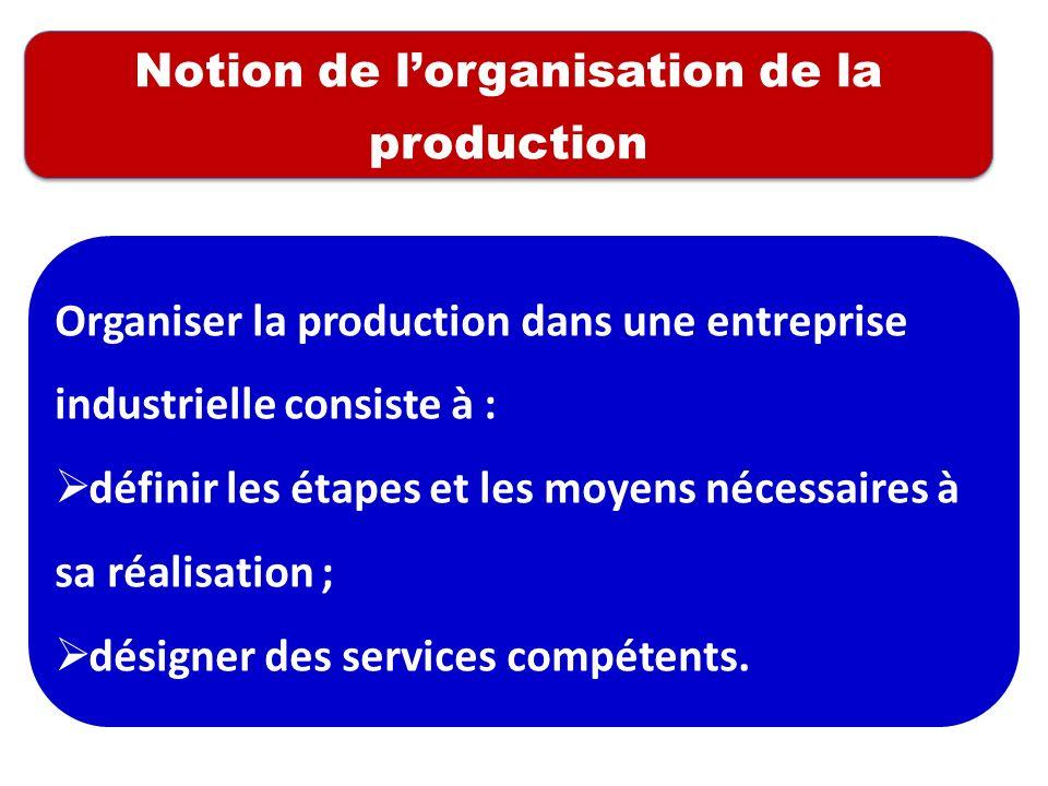 Organiser la production dans une entreprise industrielle consiste à : définir les étapes et les moyens nécessaires à sa réalisation ; désigner des ser