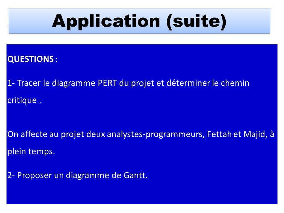 QUESTIONS QUESTIONS : 1- Tracer le diagramme PERT du projet et déterminer le chemin critique. On affecte au projet deux analystes-programmeurs, Fettah