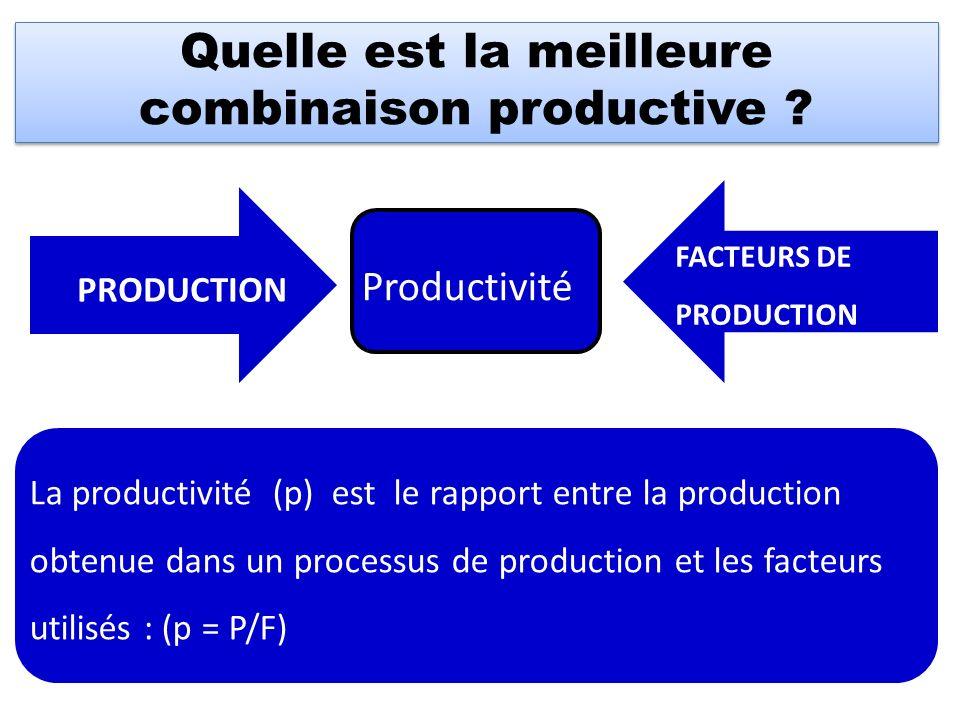 Quelle est la meilleure combinaison productive ? Productivité PRODUCTION FACTEURS DE PRODUCTION La productivité (p) est le rapport entre la production