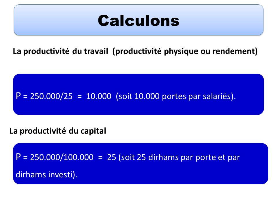 Calculons La productivité du travail (productivité physique ou rendement) La productivité du capital P = 250.000/25 = 10.000 (soit 10.000 portes par s
