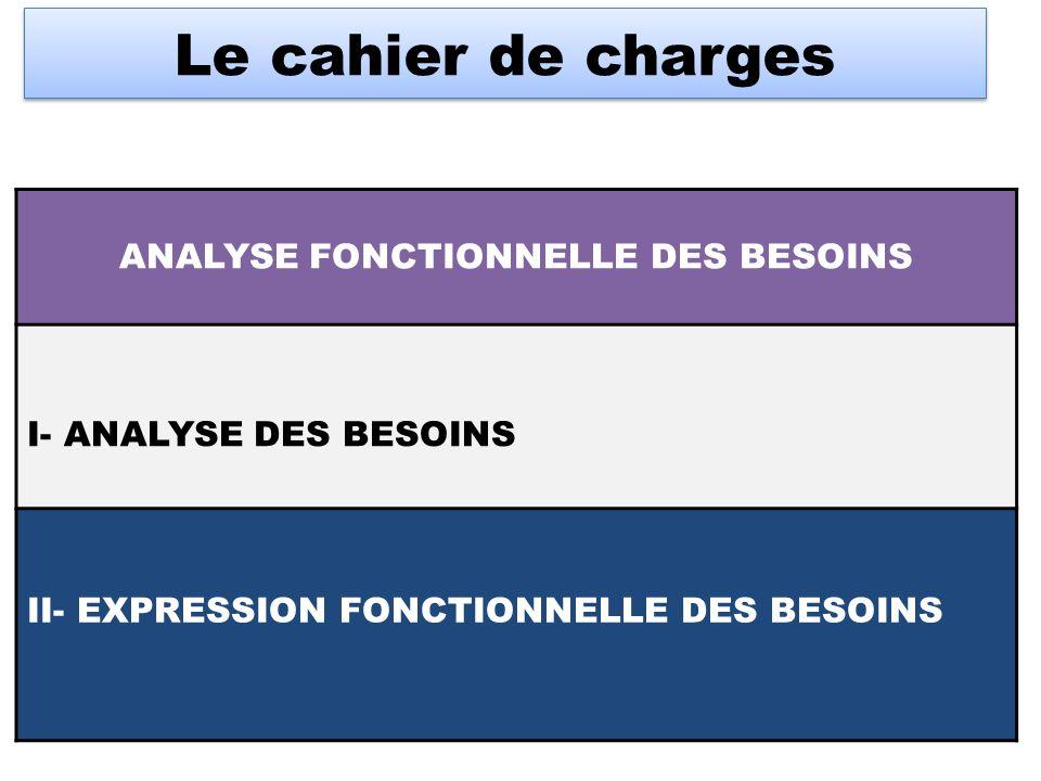 Le cahier de charges ANALYSE FONCTIONNELLE DES BESOINS I- ANALYSE DES BESOINS II- EXPRESSION FONCTIONNELLE DES BESOINS