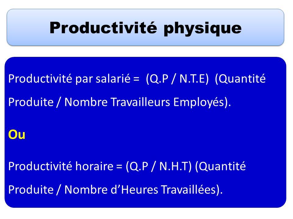 Productivité physique Productivité par salarié = (Q.P / N.T.E) (Quantité Produite / Nombre Travailleurs Employés). Ou Productivité horaire = (Q.P / N.
