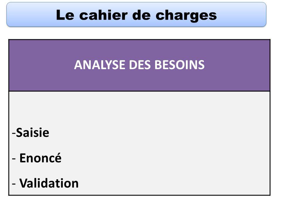 Le cahier de charges ANALYSE DES BESOINS -Saisie - Enoncé - Validation
