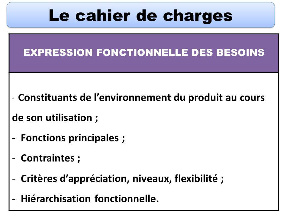 Le cahier de charges EXPRESSION FONCTIONNELLE DES BESOINS - Constituants de lenvironnement du produit au cours de son utilisation ; - Fonctions princi