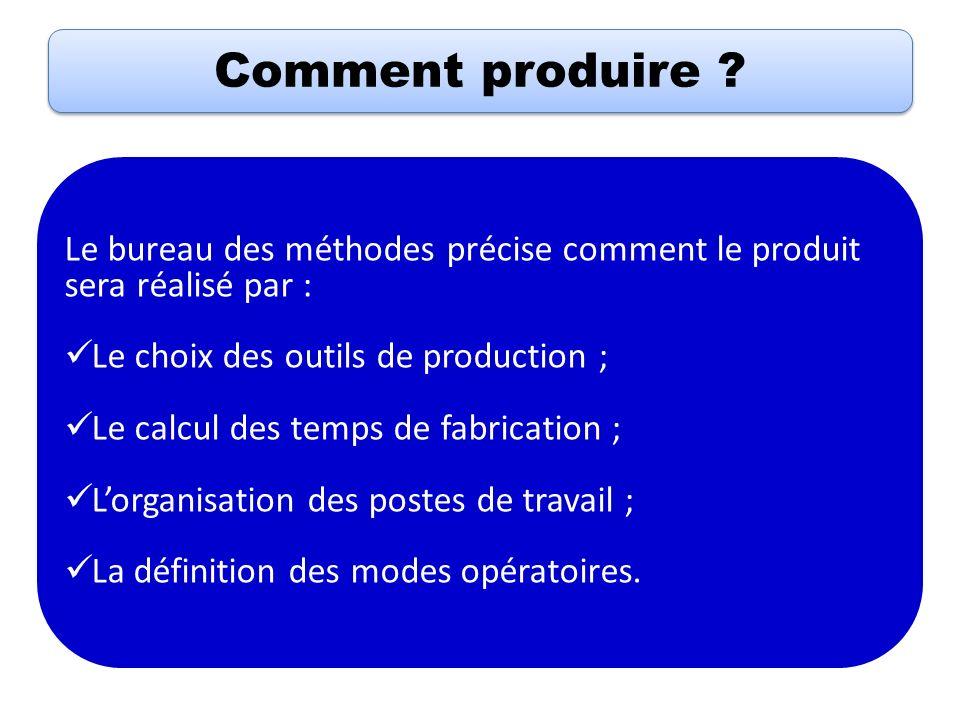 Comment produire ? Le bureau des méthodes précise comment le produit sera réalisé par : Le choix des outils de production ; Le calcul des temps de fab