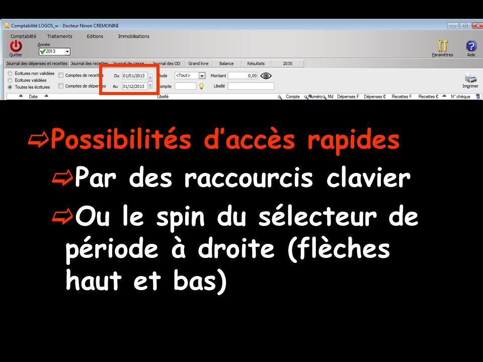 Possibilités daccès rapides Par des raccourcis clavier Ou le spin du sélecteur de période à droite (flèches haut et bas)