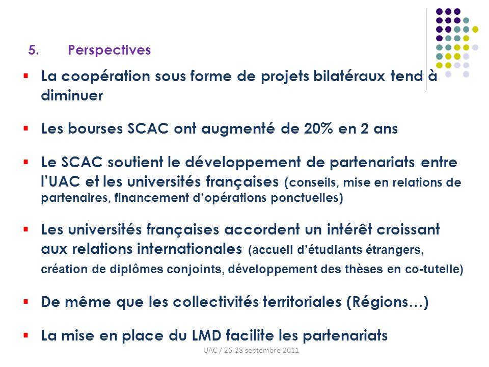 5.Perspectives La coopération sous forme de projets bilatéraux tend à diminuer Les bourses SCAC ont augmenté de 20% en 2 ans Le SCAC soutient le dével