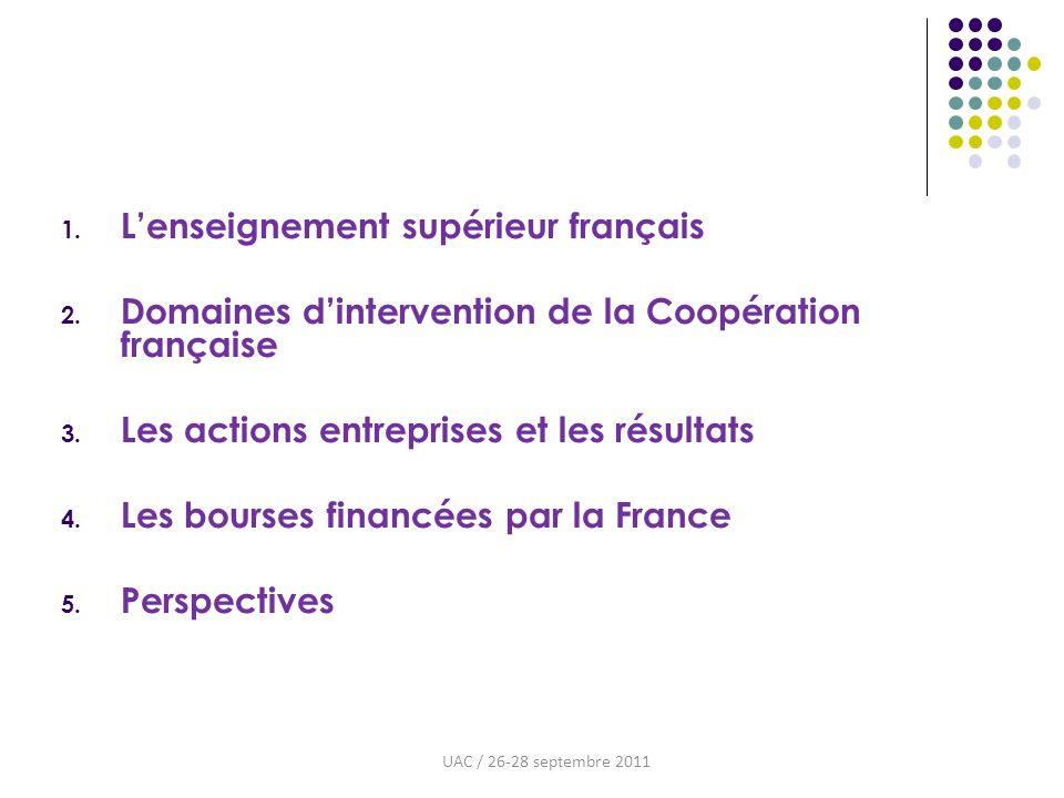 1. Lenseignement supérieur français 2. Domaines dintervention de la Coopération française 3. Les actions entreprises et les résultats 4. Les bourses f