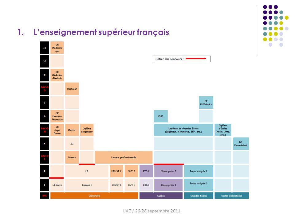 1. Lenseignement supérieur français UAC / 26-28 septembre 2011