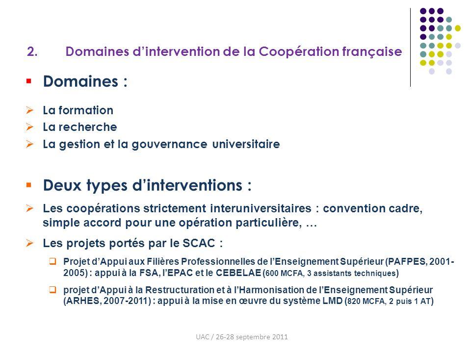 2. Domaines dintervention de la Coopération française Domaines : La formation La recherche La gestion et la gouvernance universitaire Deux types dinte