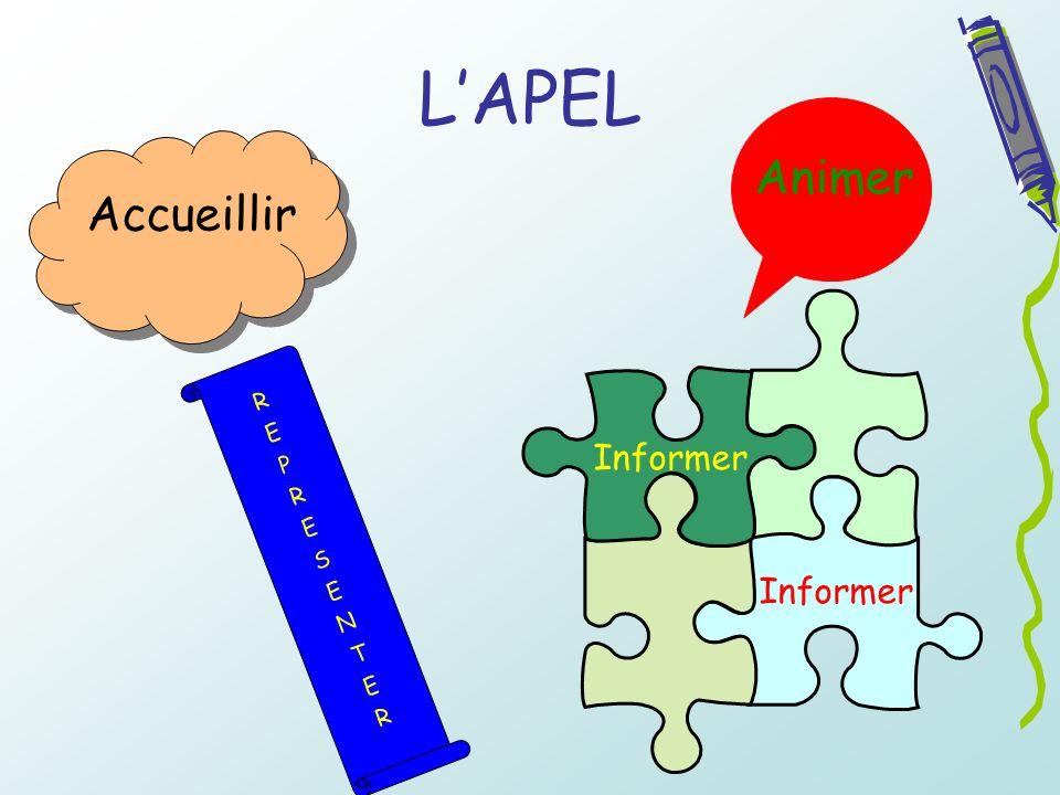LAPEL Informer REPRESENTERREPRESENTER Accueillir Animer