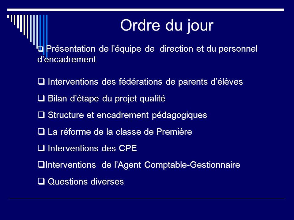 Mentions au Baccalauréat général 2011 Série(inscrits)TBBAB% L(24)1525% ES(58)3819% S(99)12151744% Total (181) 12193034%