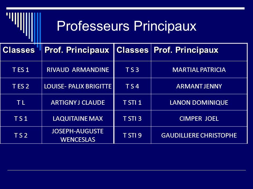 Professeurs Principaux Classes Prof. Principaux Classes T ES 1RIVAUD ARMANDINET S 3MARTIAL PATRICIA T ES 2LOUISE- PALIX BRIGITTET S 4ARMANT JENNY T LA
