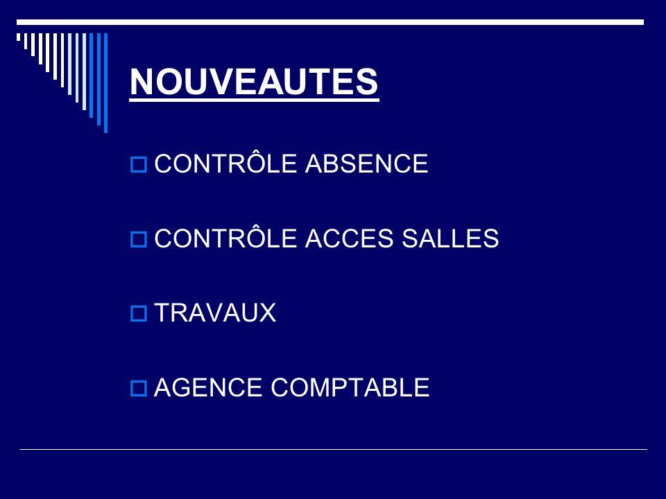 NOUVEAUTES CONTRÔLE ABSENCE CONTRÔLE ACCES SALLES TRAVAUX AGENCE COMPTABLE