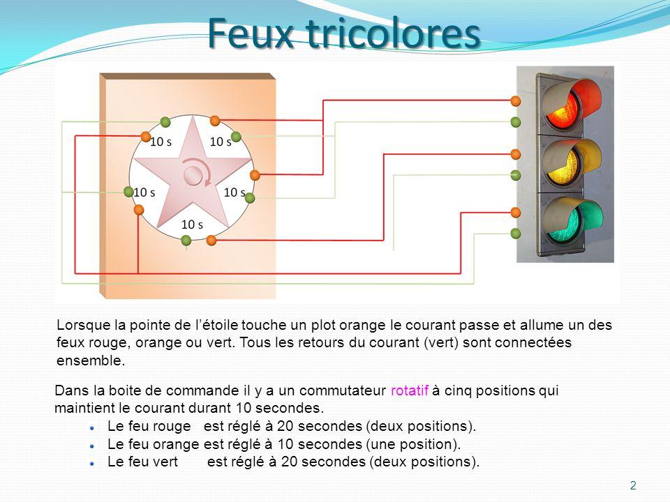 Feux tricolores 2 Dans la boite de commande il y a un commutateur rotatif à cinq positions qui maintient le courant durant 10 secondes.