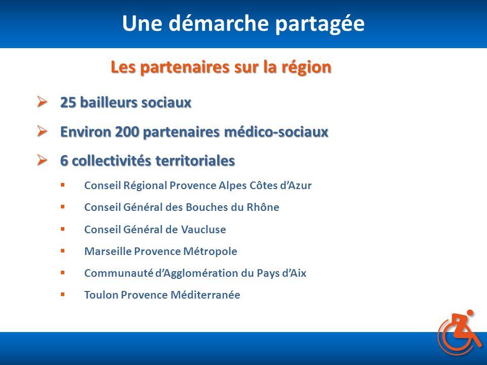 Une démarche partagée Les partenaires sur la région 25 bailleurs sociaux 25 bailleurs sociaux Environ 200 partenaires médico-sociaux Environ 200 parte