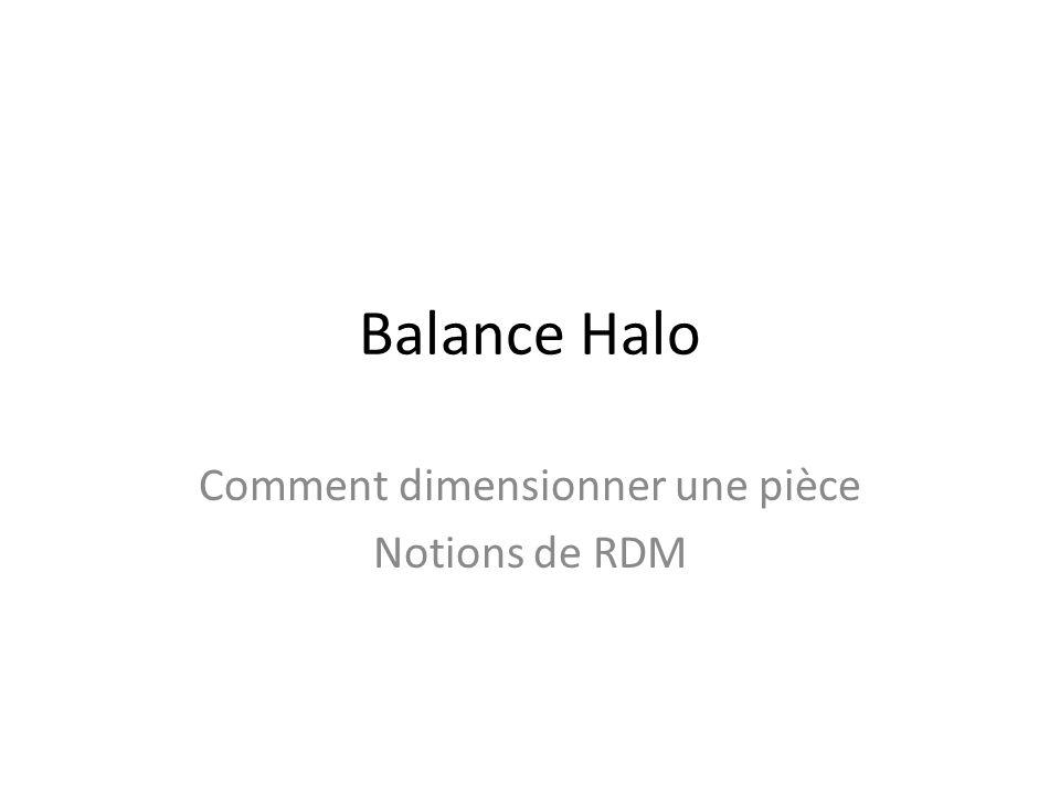 Balance Halo Comment dimensionner une pièce Notions de RDM